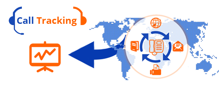 Call Tracking Service